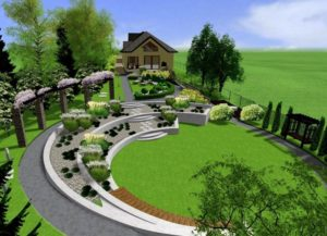 Особенности ландшафтного дизайна участка площадью 4 сотки