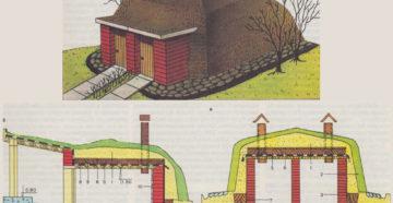 Техника процесса строительства погреба: важные нюансы