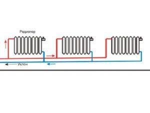 Установка радиаторов отопления: варианты обвязки и поэтапный монтаж